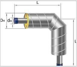 гидроизоляция для трубопровода